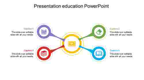 presentation education powerpoint model