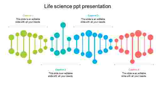 life science ppt templates