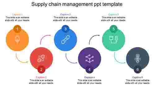 Continuoussupplychainmanagementppttemplate