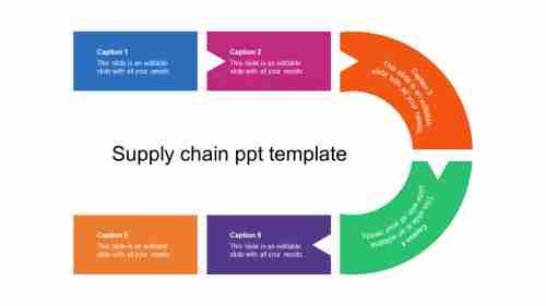 supplychainppttemplateushapemodel