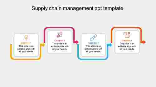 Editablesupplychainmanagementppttemplate