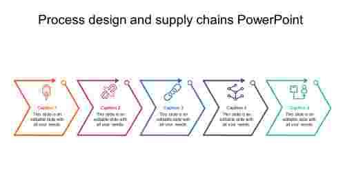 processdesignandsupplychainspowerpointtemplate