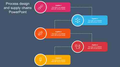 processdesignandsupplychainspowerpointzigzagmodel