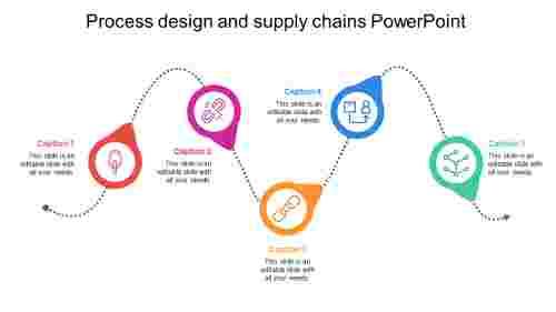 processdesignandsupplychainspowerpointpresentationslide