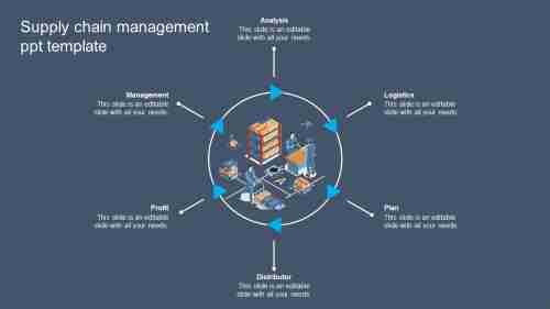 Analysesupplychainmanagementppttemplate