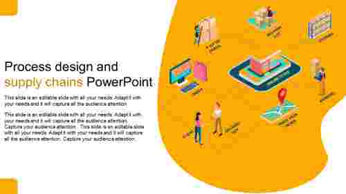 process%20design%20and%20supply%20chains%20powerpoint%20presentation