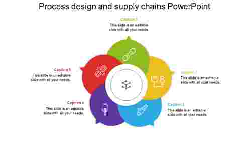 process%20design%20and%20supply%20chains%20powerpoint%20template