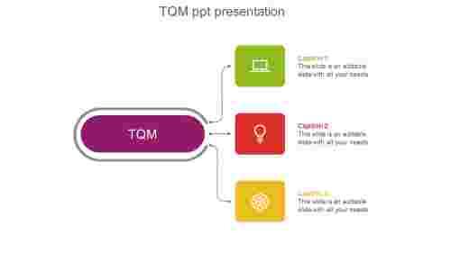 tqmpptpresentationmodel