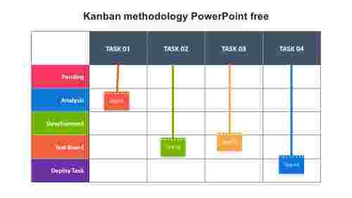Kanban%20methodology%20PowerPoint%20free%20design%20for%20company