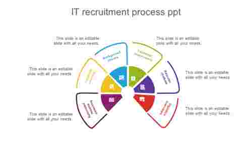 it%20recruitment%20process%20ppt%20infographics%20model