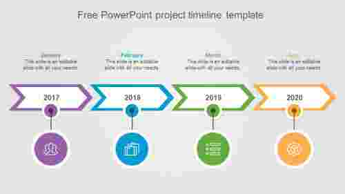 Free PowerPoint project timeline template chevron model
