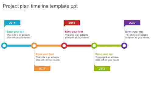 Business project plan timeline template PPT
