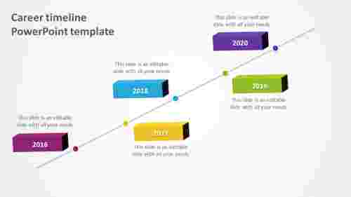 career timeline powerpoint template