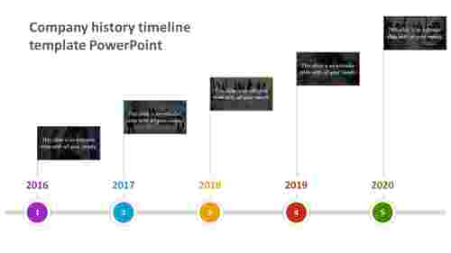 company history timeline template powerpoint presentation