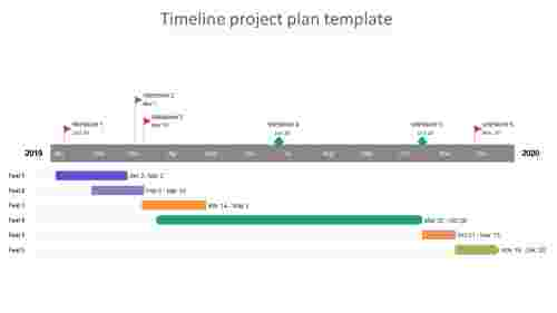 timeline project plan template PowerPoint