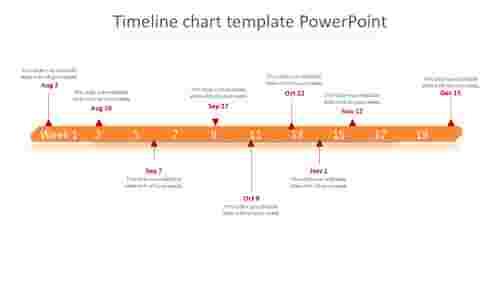 timeline chart template powerpoint gantt chart model