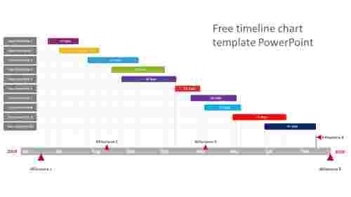 free timeline chart template powerpoint Gantt chart design