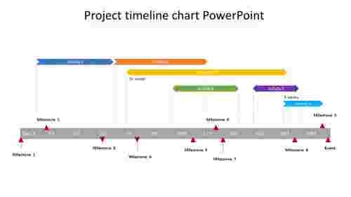 project timeline chart powerpoint arrow model