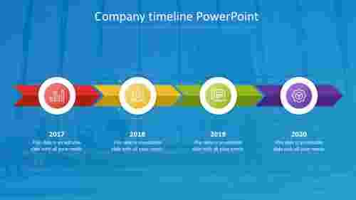 companytimelinepowerpointinfographicsdesign