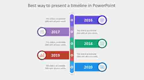 best way to present a timeline in powerpoint zig-zag model