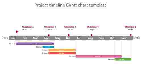 project timeline gantt chart template PowerPoint