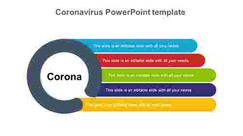Coronavirus PowerPoint template design