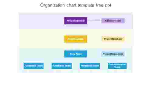 organization chart template free ppt sedign