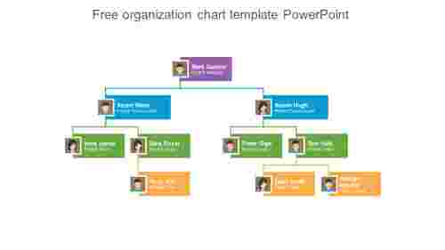 free organization chart template powerpoint design