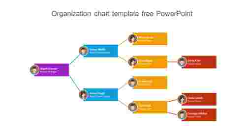 Usable organization chart template free powerpoint