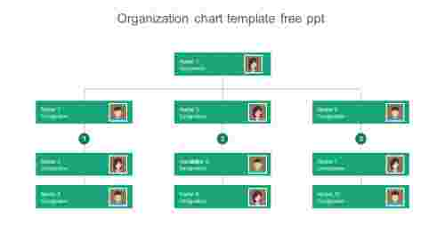 Organization Chart Template Free PPT Model