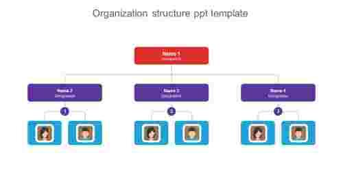 Hierarchicalorganizationstructureppttemplate