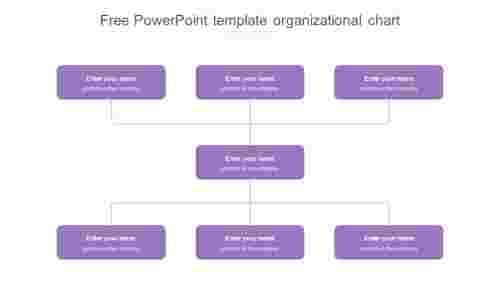 Use free powerpoint template organizational chart
