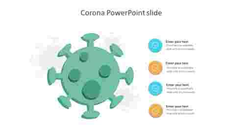 CoronavirusPowerPointslidedesign