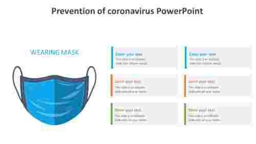 PreventionofcoronavirusPowerPointslide