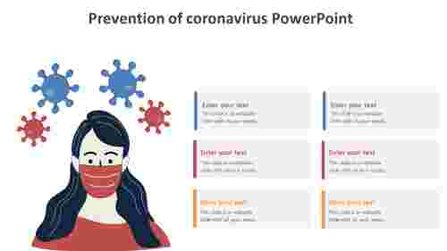 PreventionofcoronavirusPowerPointtemplate