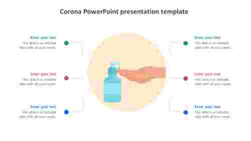 PreventiontipsforCoronaPowerPointpresentationtemplate