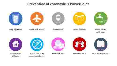 10%20ways%20to%20Prevention%20of%20coronavirus%20PowerPoint