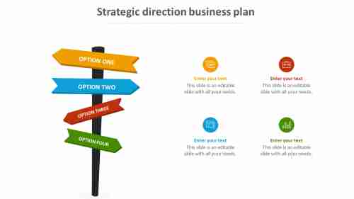 Business strategic direction business plan