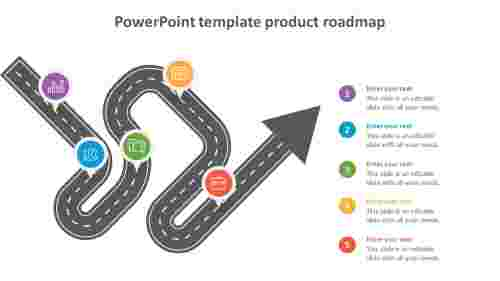 powerpoint template product roadmap