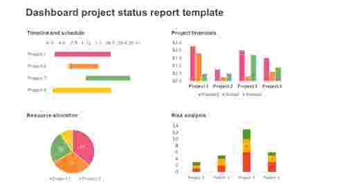 Simple dashboard project status report template