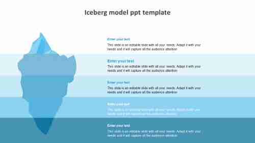 Layers%20of%20iceberg%20model%20ppt%20template%20