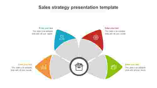 Business sales strategy presentation template