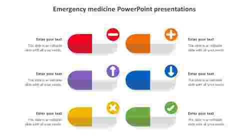 emergency medicine powerpoint presentations