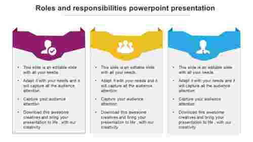 roles and responsibilities powerpoint presentation