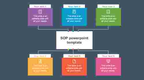 sop powerpoint template