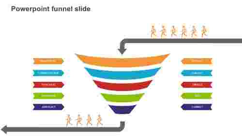 powerpoint funnel slide process model