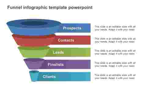 funnel infographic template powerpoint slide