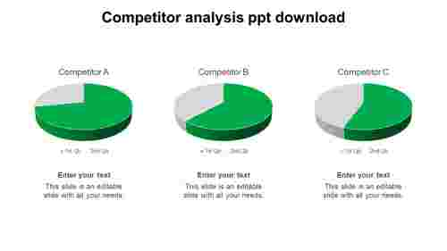 Our%20Predesigned%20Competitor%20Analysis%20PPT%20Download