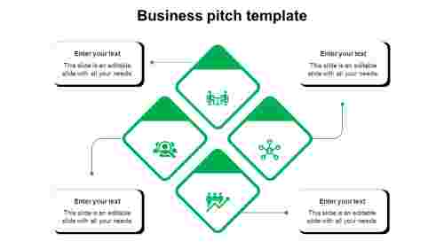 Editable business pitch template