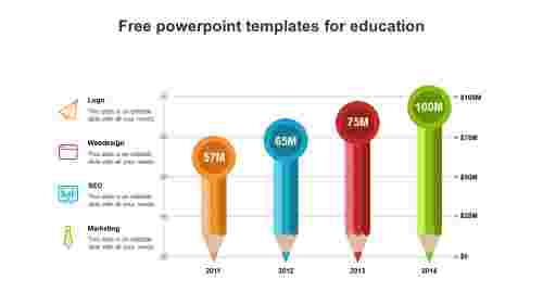 free powerpoint templates for education presentation design